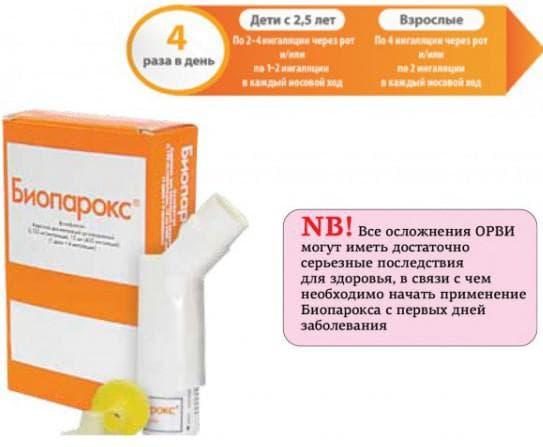 лечение ангины биопароксом