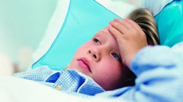 боли в горле и боли головы от ангины
