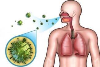 передача вируса ангины
